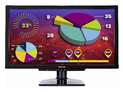 Viewsonic 21.5In Zero Client Monitor With 1920X108